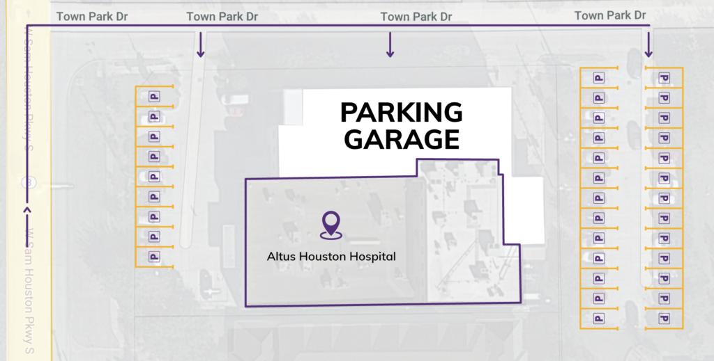 Altus Houston Hospital Parking